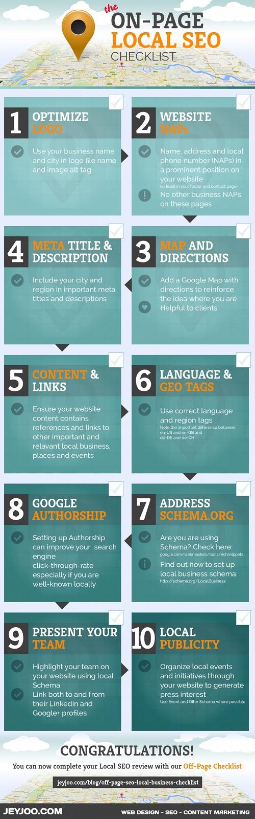 XXMejora el SEO local de tu negocio con estas acciones #infografía