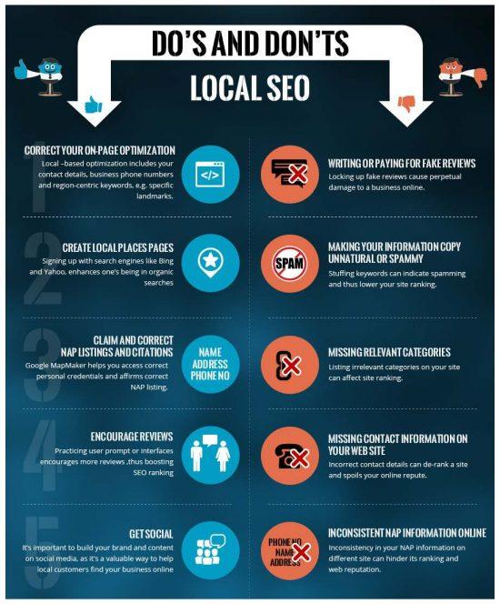 XX7 aspectos de SEO local que no debes descuidar #infografía