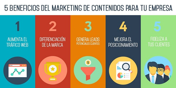 XXLas 7 C's del marketing de contenido que debes poner en práctica #infografía