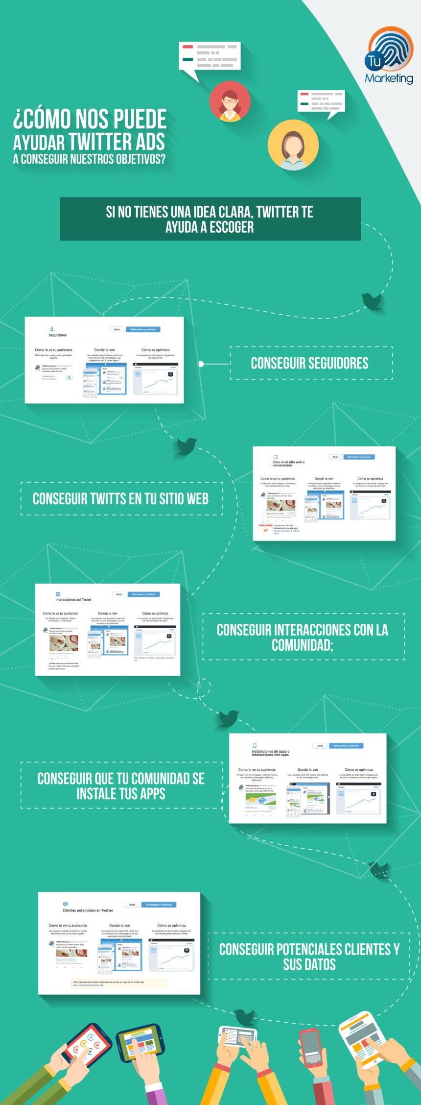 XXCómo empezar a usar Twitter Ads en tu negocio