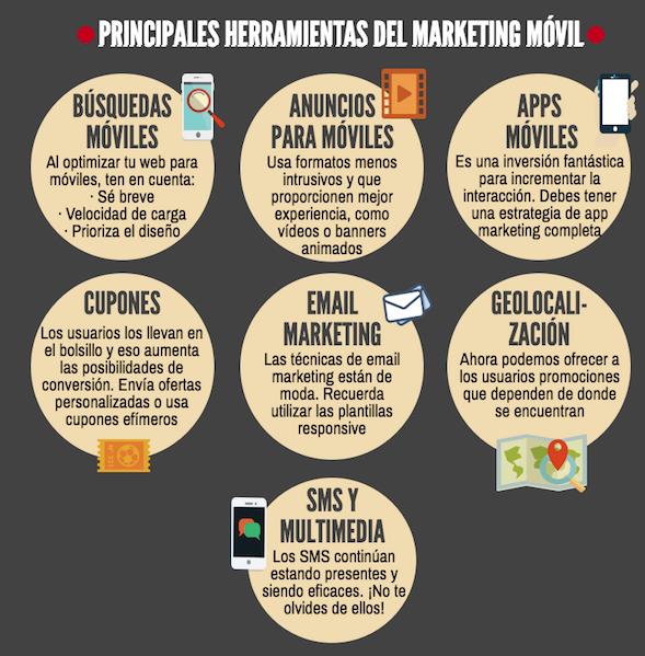 XX6 acciones de marketing móvil